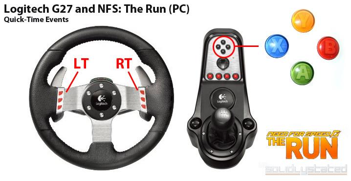 NFS: The Run QTEs